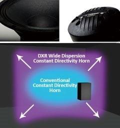 DXR10 Yamaha caixa de som ativa bi-amplificada de 1100 watts compacta