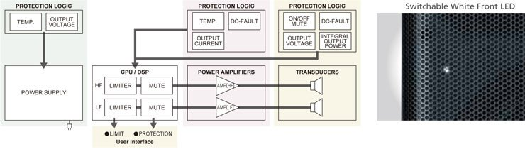 Caixa ativa DXR10 Yamaha bi-amplificada 1100 watts