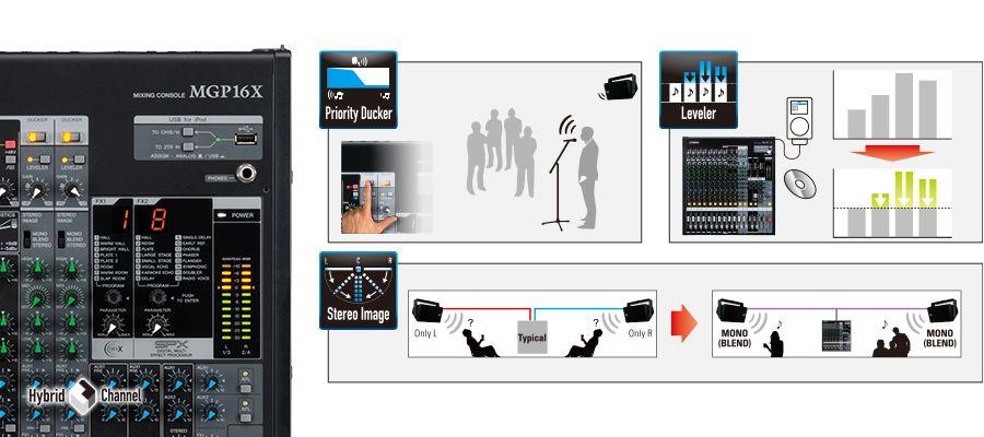 Mesa de Som Analógica MGP-16X com USB Yamaha mgp16x