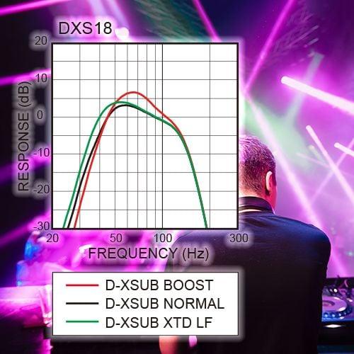 Subwoofer Yamaha DXS18